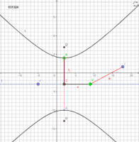 Ecuaciones de la hipérbola 1
