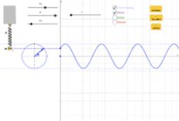 Линеарни хармонијски осцилатор