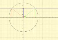 Ángulo a partir dunha razón trigonométrica dada