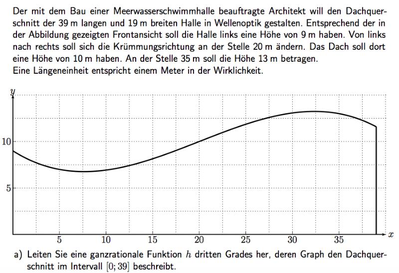 Aufgabe 1: Abitur 2014