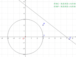 圓 點  直線