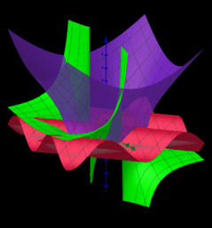 Funciones multivariables