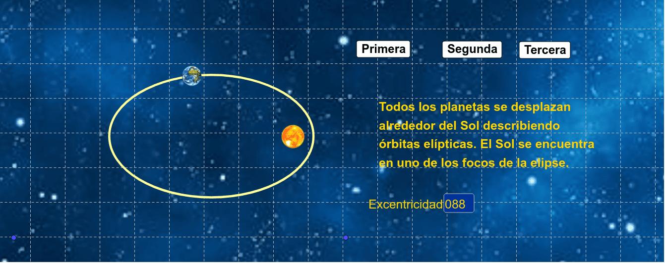 El archivo corresponde a la simulación de las leyes de Kepler. Oprima el botón correspondiente para activar cada una de las leyes. Presiona Intro para comenzar la actividad