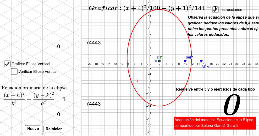 Graficar la elipse dada desplazando los puntos que representan a los valores de h,k,sem y SEM a su posición correspondiente