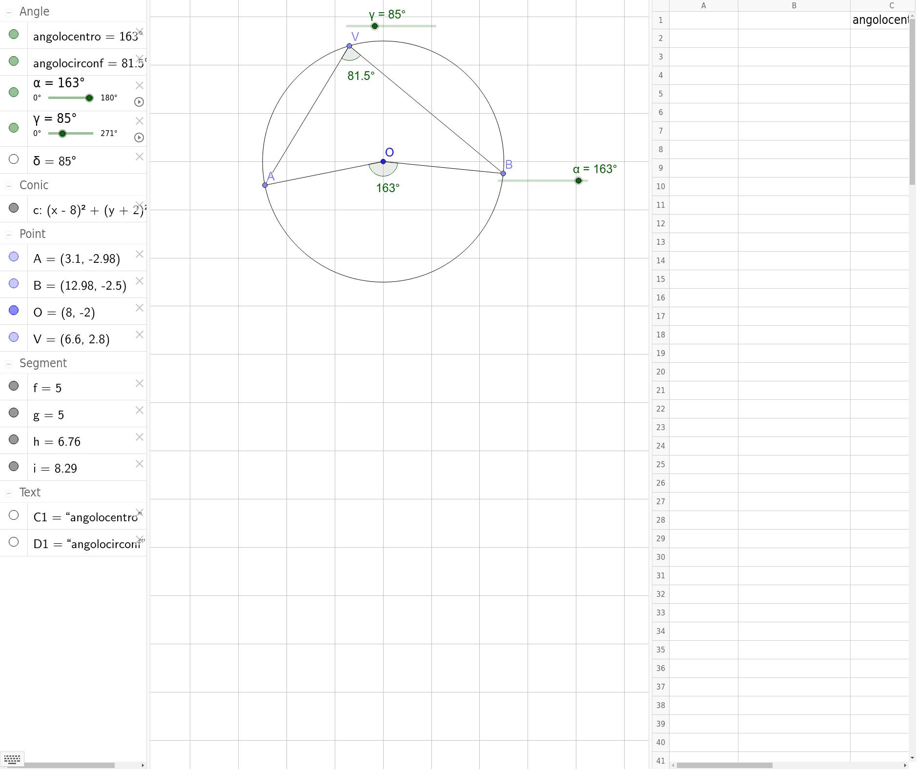 Cambia gamma per spostare il punto V sulla circonferenza (l'arco AB rimane fisso) e alfa per variare l'arco AB.
