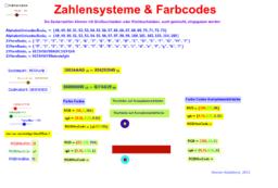 Zahlensysteme & Farbcodes