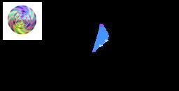 Rotazione grafico di y= cos x