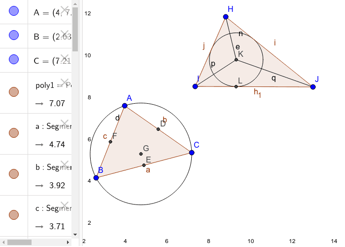 Circumscribed (left) and Inscribed (right) Triangles