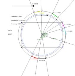 Arestes d'una cúpula icosaèdrica de freqüència 4