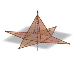 รูปคลี่ของพีระมิดฐานสี่เหลี่ยมจัตุรัส
