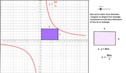 Aire d'un rectangle Fonction de variation inverse