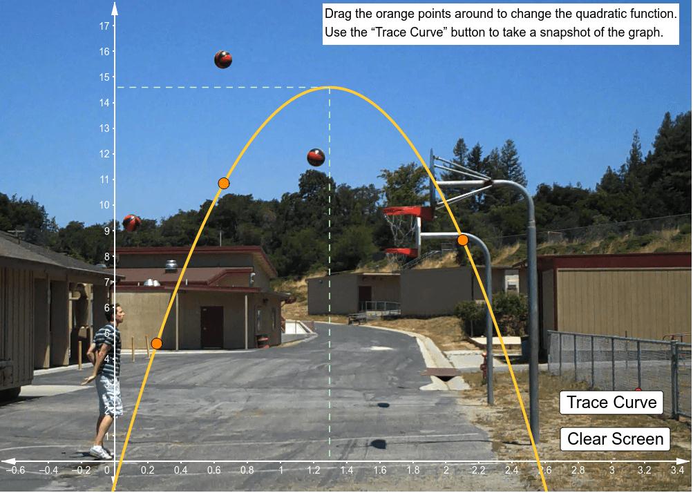 How many quadratics can you draw that pass through all three basketballs?