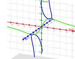 Phantom Graph Serpentine