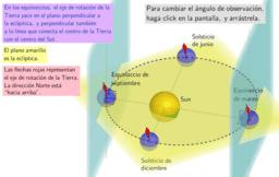 Geometría de equinoccios