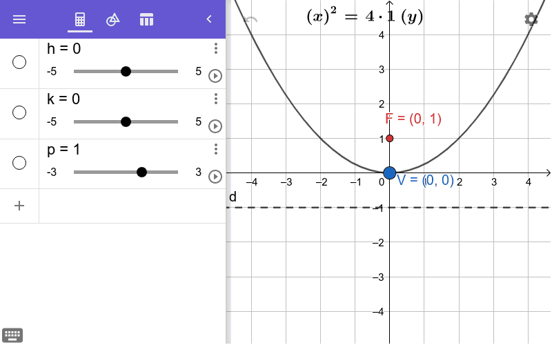 Move the sliders on the left side. Drag V around too.  As you do, observe what happens to the graph on the right.  Press Enter to start activity