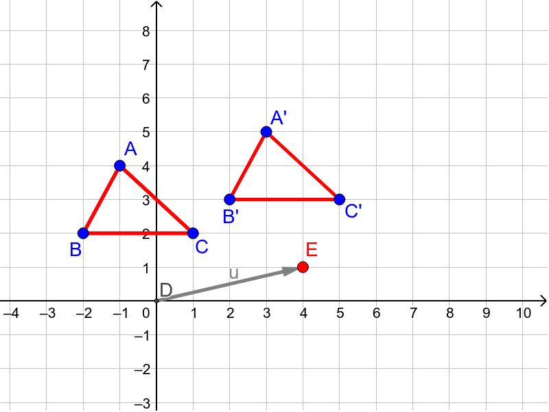 Using the arrow, show a translation of (x - 2, y + 4)
