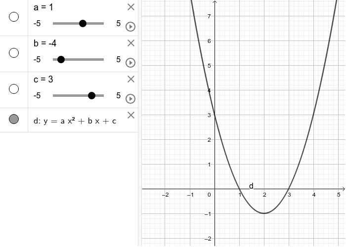 Muovi i cursori di a, b e c e verifica cosa accade