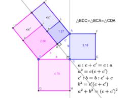 ピタゴラスの定理の拡張