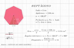Polígonos regulares y sus Áreas