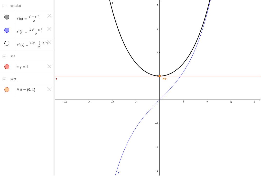 Příklad 1(b)