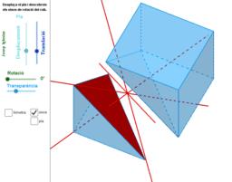 Eixos de simetria i rotació - CUB