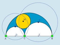 ingeschreven cirkel