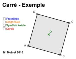 Carré - Exemple et propriétés