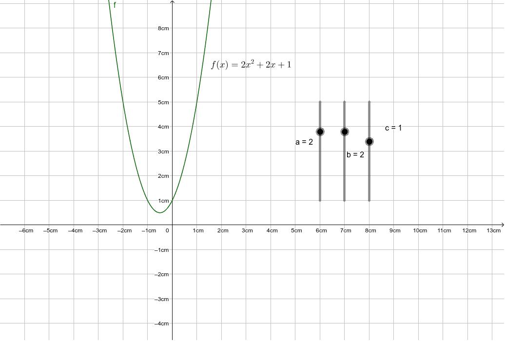 """Polynôme du second degré: On peut modifier les valeurs de a, b et c en changeant la position des curseurs Tapez """"Entrée"""" pour démarrer l'activité"""
