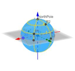 Spherical Coordinate