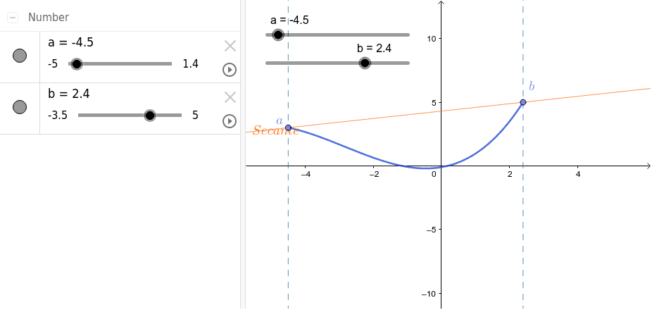 Teorema del valor medio de Lagrange.  Presiona Intro para comenzar la actividad
