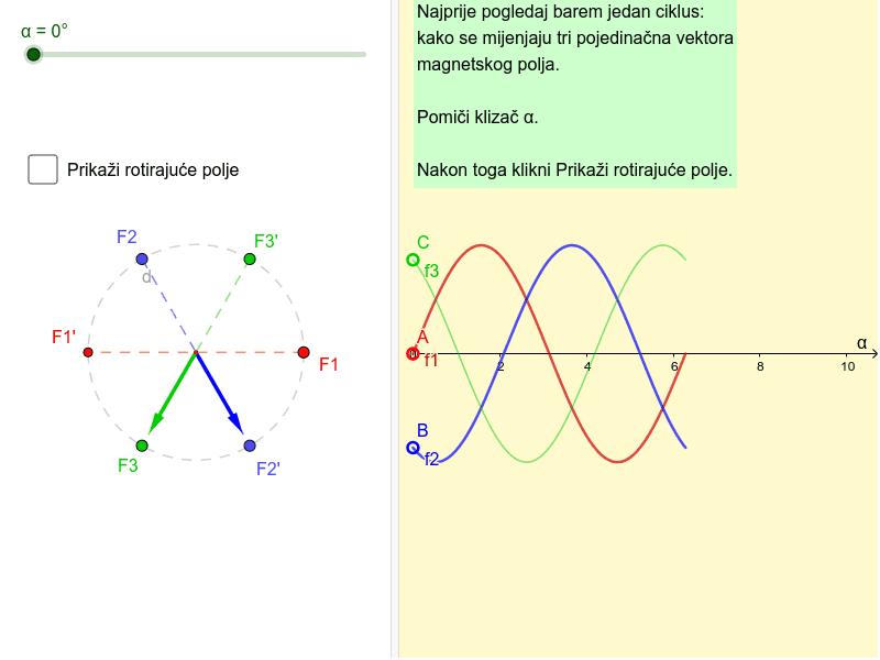 Rotirajuće magnetsko polje Pritisnite Enter za pokretanje.