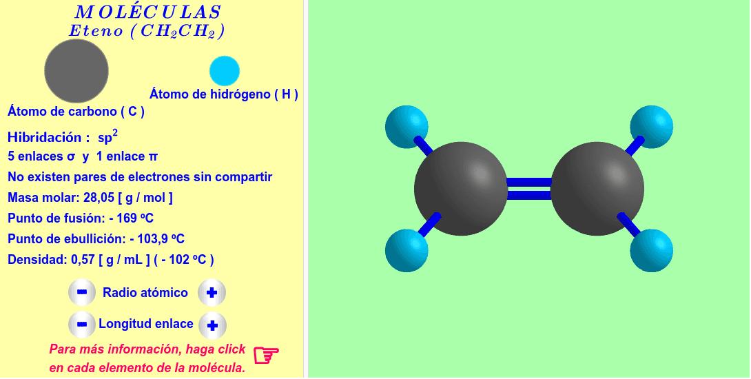 Un ejemplo de alqueno: eteno ( haga click en cada elemento de la molécula ).