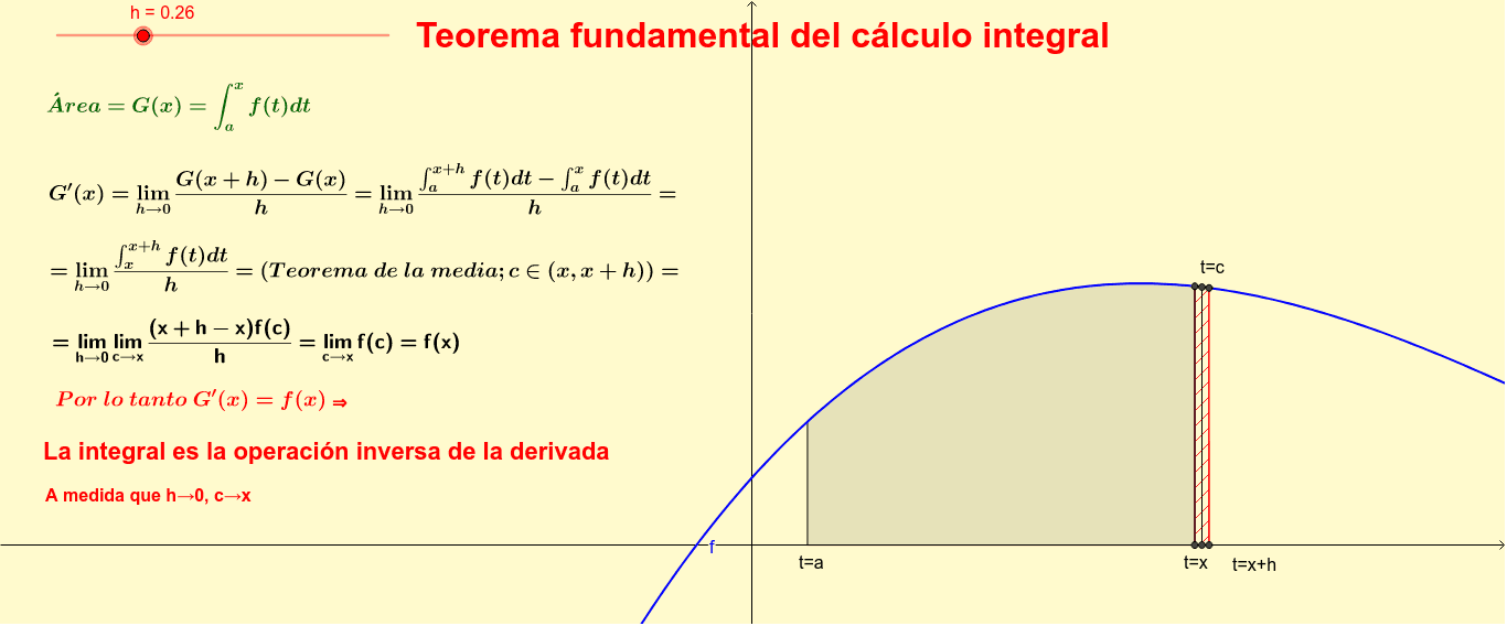 Copiado de J. Javier Sánchez