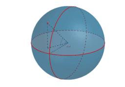 Coordenadas geográficas. Traslación y rotación
