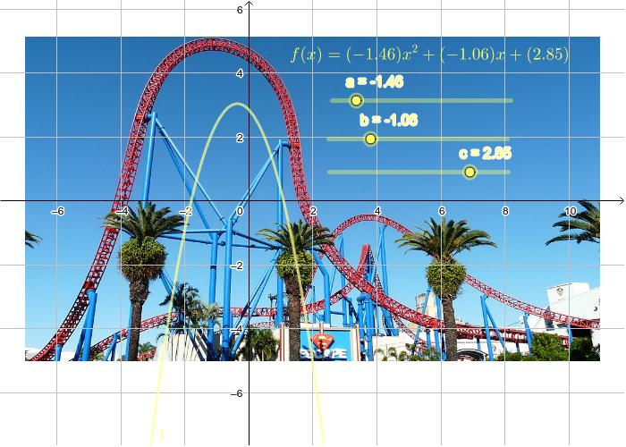 Ook bij het ontwerp van rollercoasters en achtbanen wordt vaak met parabolische vormen gewerkt. Hier zie je bijvoorbeeld de Superman Escape Ride in het Australische attractiepark Movie World Klik op Enter om de activiteit te starten