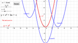 Quadratic curves and Equations Set 2