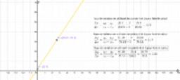 Taux de variation - exploration propriété 2 et 3