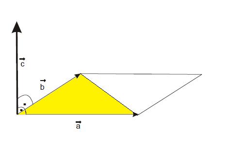 Površina trougla je obojena žutom bojom.