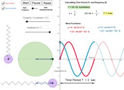 Calculating Time Period and Frequency