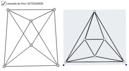 Planar graph of regular octahedron