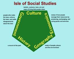Isle of Social Studies