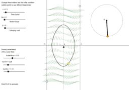 Phase portrait of simple pendulum