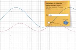 Trigonometrische Funktionen ablesen