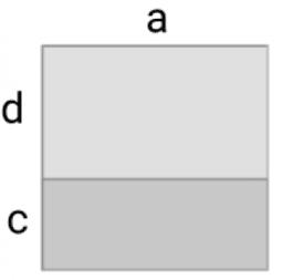 Von Termen bis zu Gleichungen und Gleichungssystemen