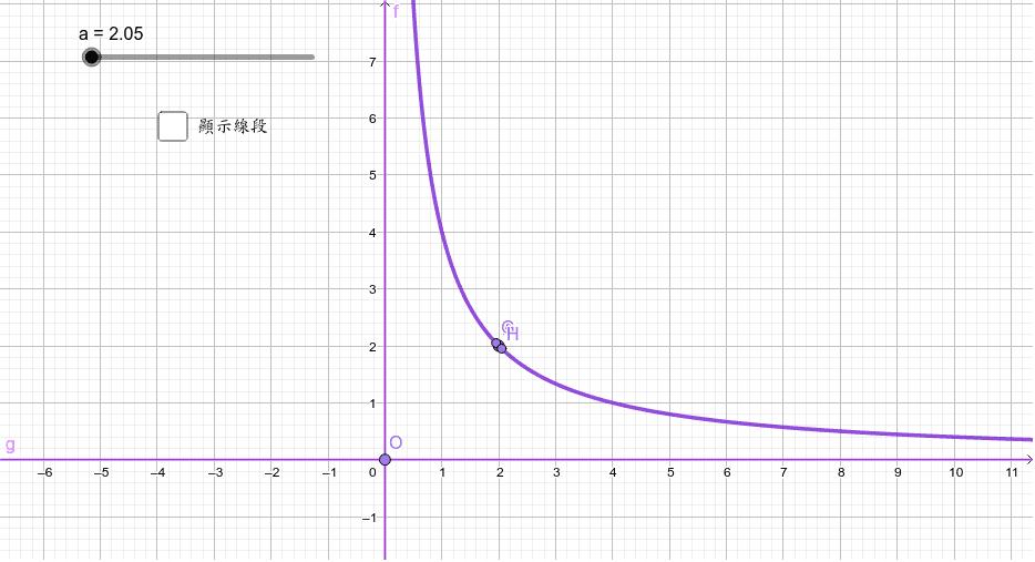 雙曲線3-等軸法