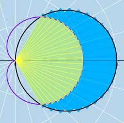 Area Between 2 Polar Graphs