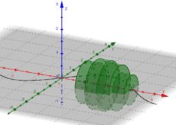 Calculus and GeoGebra 3D