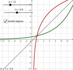 Üstel Fonksiyon Ve Logaritma Fonksiyonu