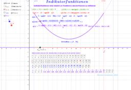 Indikatorfunktionen