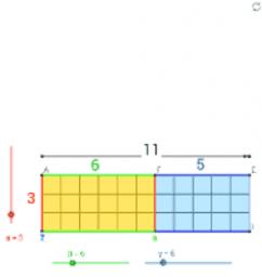 Άλγεβρα Α Γυμνασίου